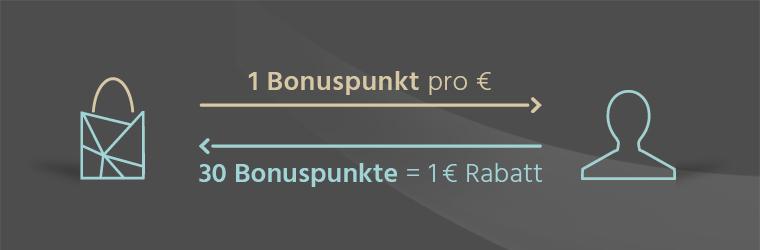Bonuspunkte5_760589b02ca53bee